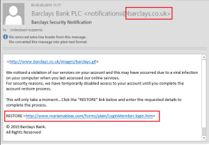 Sample Phishing Mail displayed in plain text format