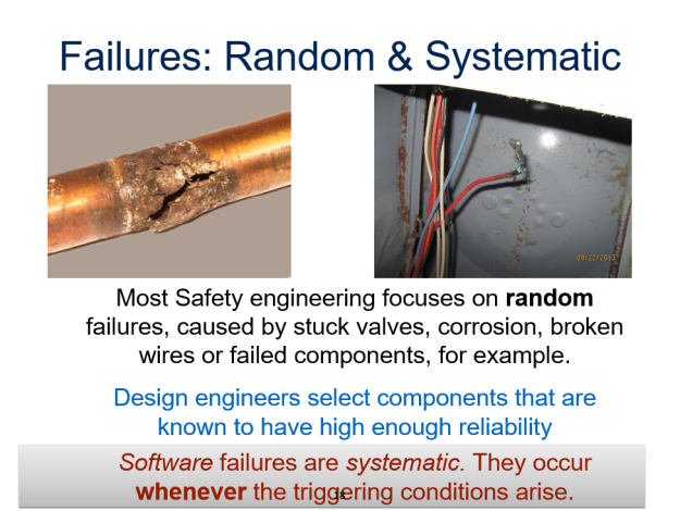 Software failures are systematic. Slide 18 of 'Safety-Critical Systems - when software is a matter of life and death' by Martyn Thomas CBE FREng, Livery Company Professor of Information Technology, Gresham College